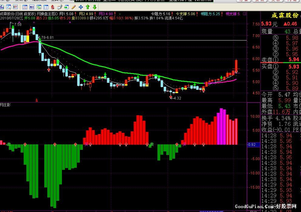 龙净环保股票_预计这只新股的价格将下跌