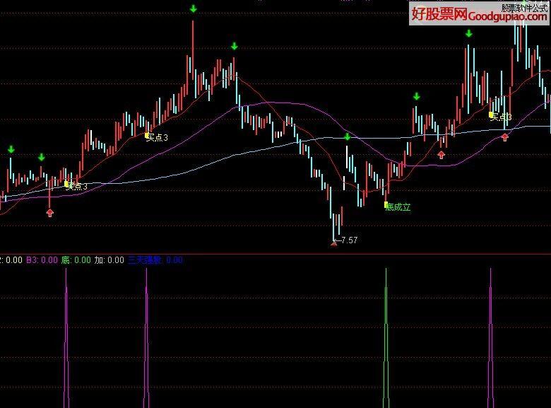 华夏基金账户查询:仍然可以预期结构性市场价格