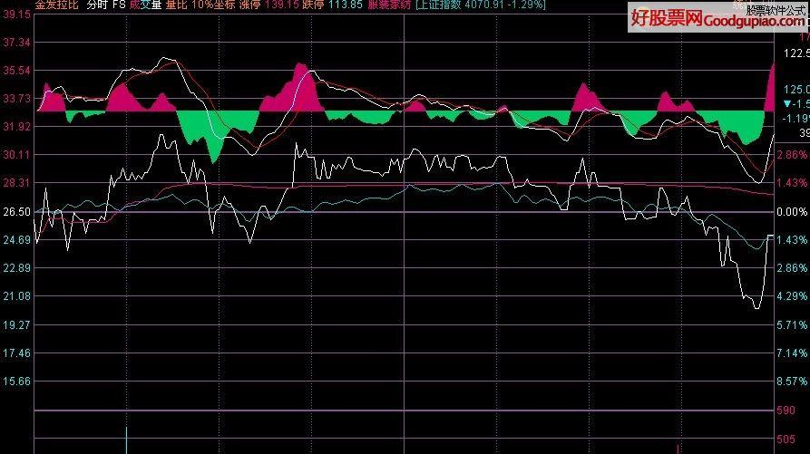 股票增发是什么意思 而且这个故事还在不断发展