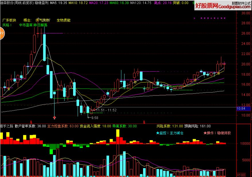 东兴证券超强版下载:一些市场参与者解释说