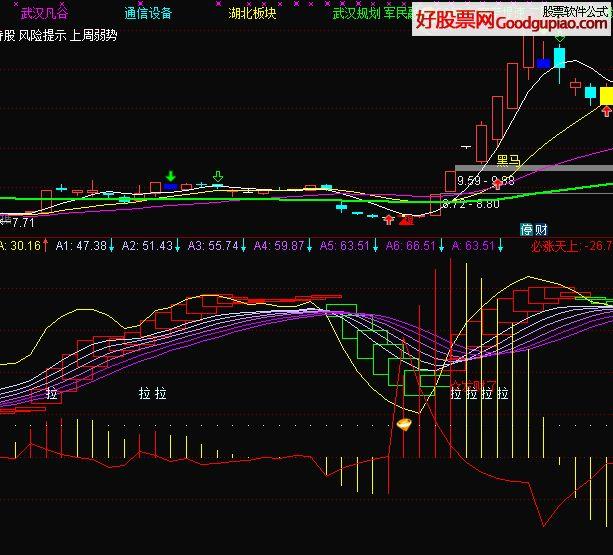 全聚德股票:缩短现金流周期和降低投资者利率