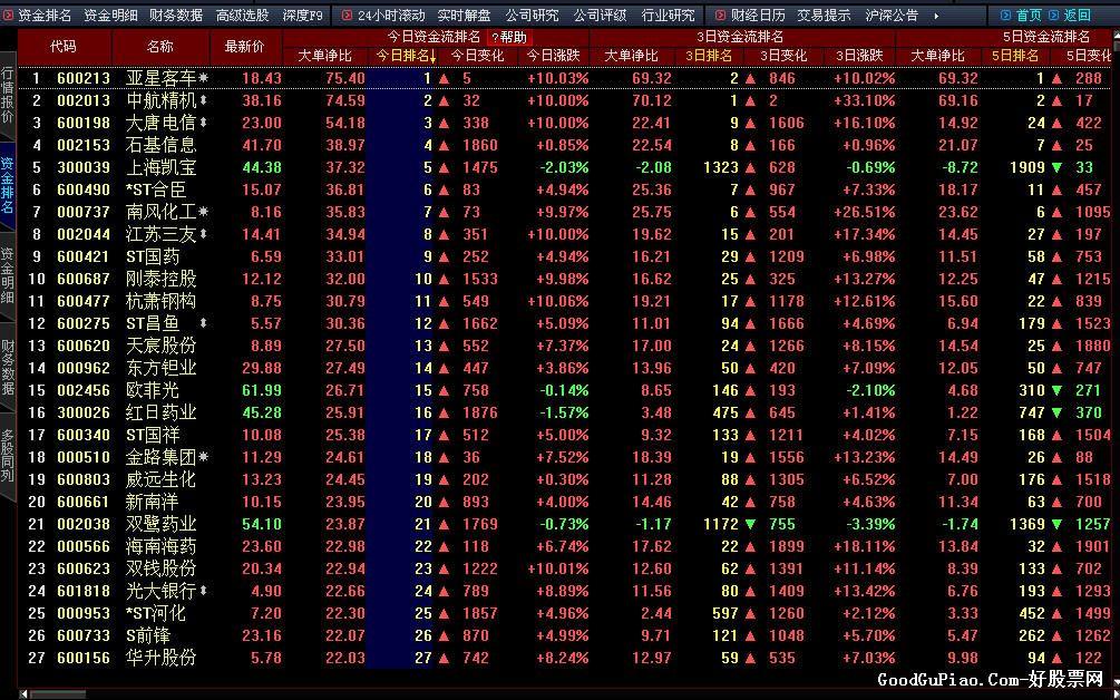东方财富网股票软件_东方财富网股票分析