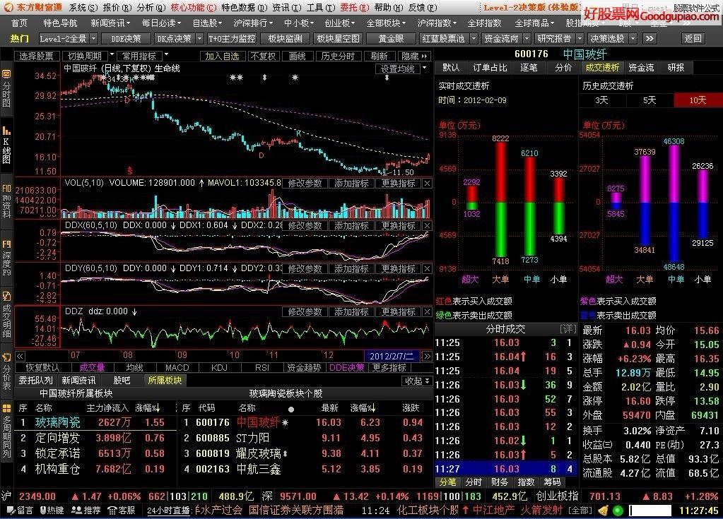 版(体验版)   股票证券软件下载; 东方财富通level-2决策版(体验
