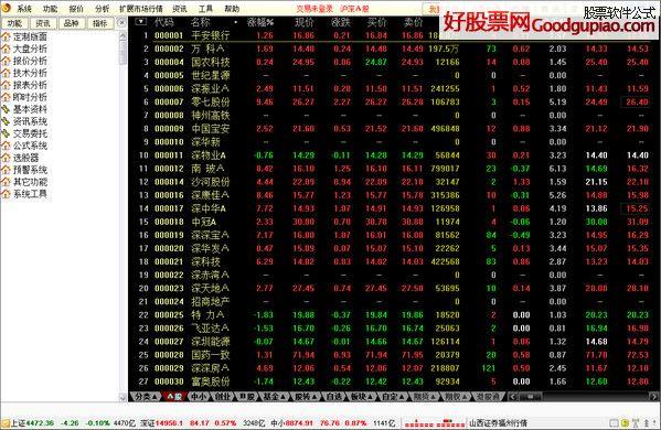 山西证券汇通启富网上交易系统v6.34官方版