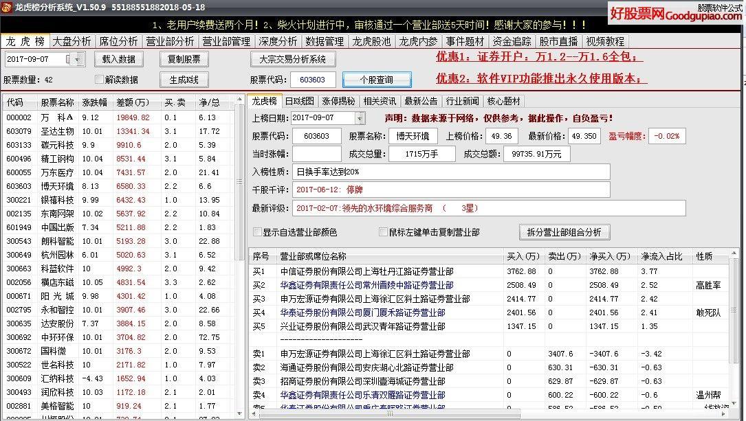 龙虎榜分析系统1.50.9和谐版