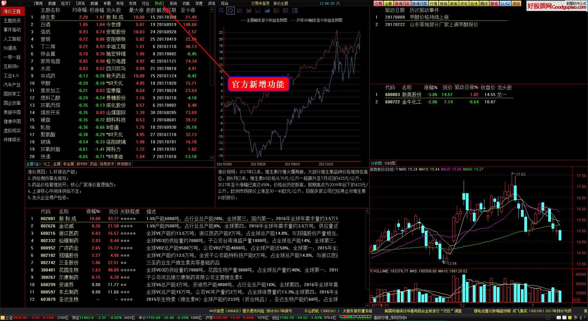 畅通臻信金融终端融洽版V7.38-5.902