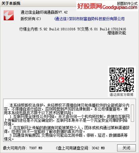 通达信金融终端通赢版V7.42( 5.92 2018-11-10) 理想纶巾羽扇分享