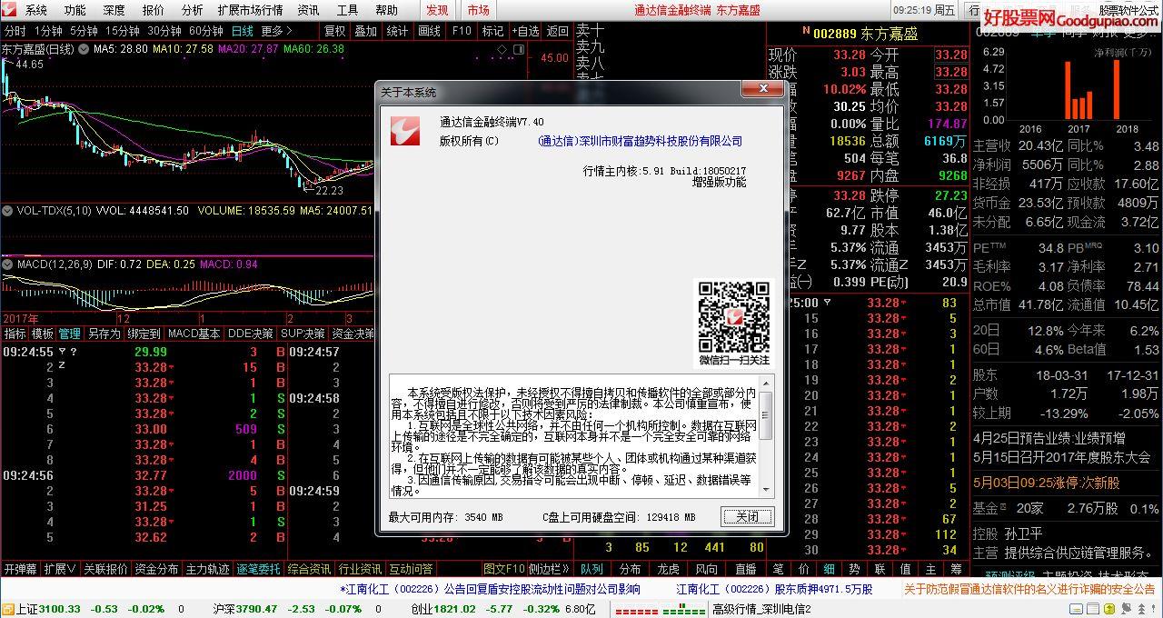 通达信金融终端V7.40内测版(2018-05-02)(简洁 快速 稳定 原汁原味)