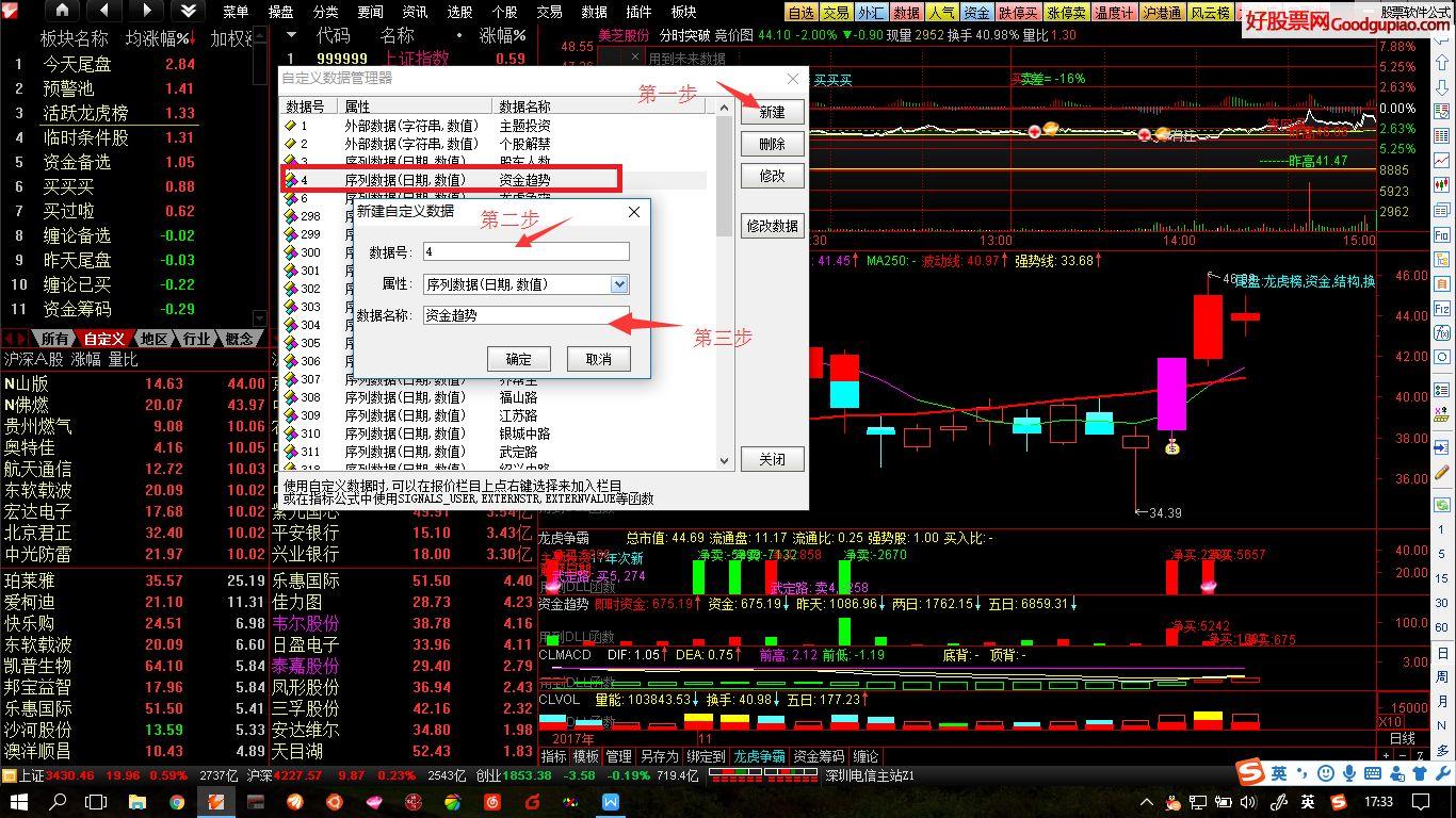 新版 资金趋势+融资融券+龙虎榜+早盘竞价+逐日复盘 (通晓信在线更新,贴图)
