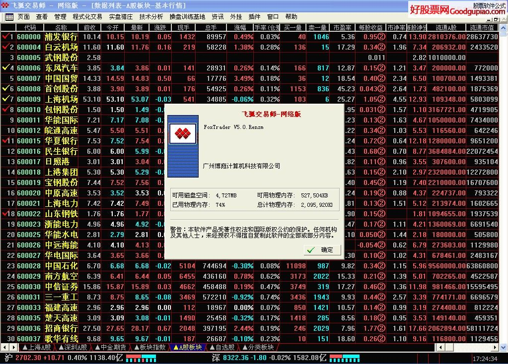 飞狐 Foxtrader V5.0.Renzm 证券数量无限制版