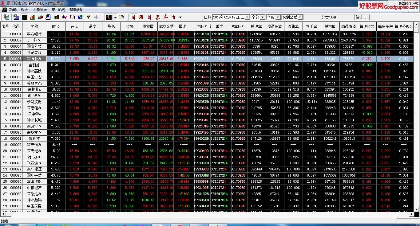 赢证股市分析软件V4.6 2019和谐版