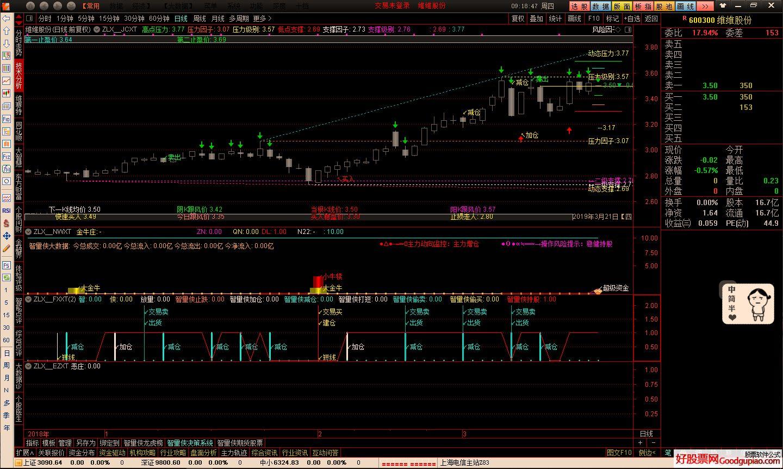 智量侠股票系统和谐版