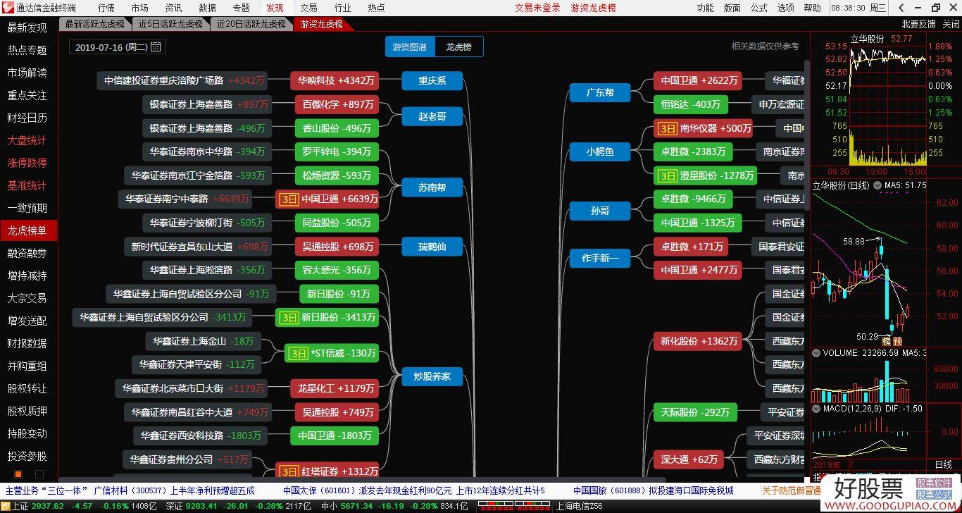 通达信7.46超赢版190624 开启选股策略热股追踪等